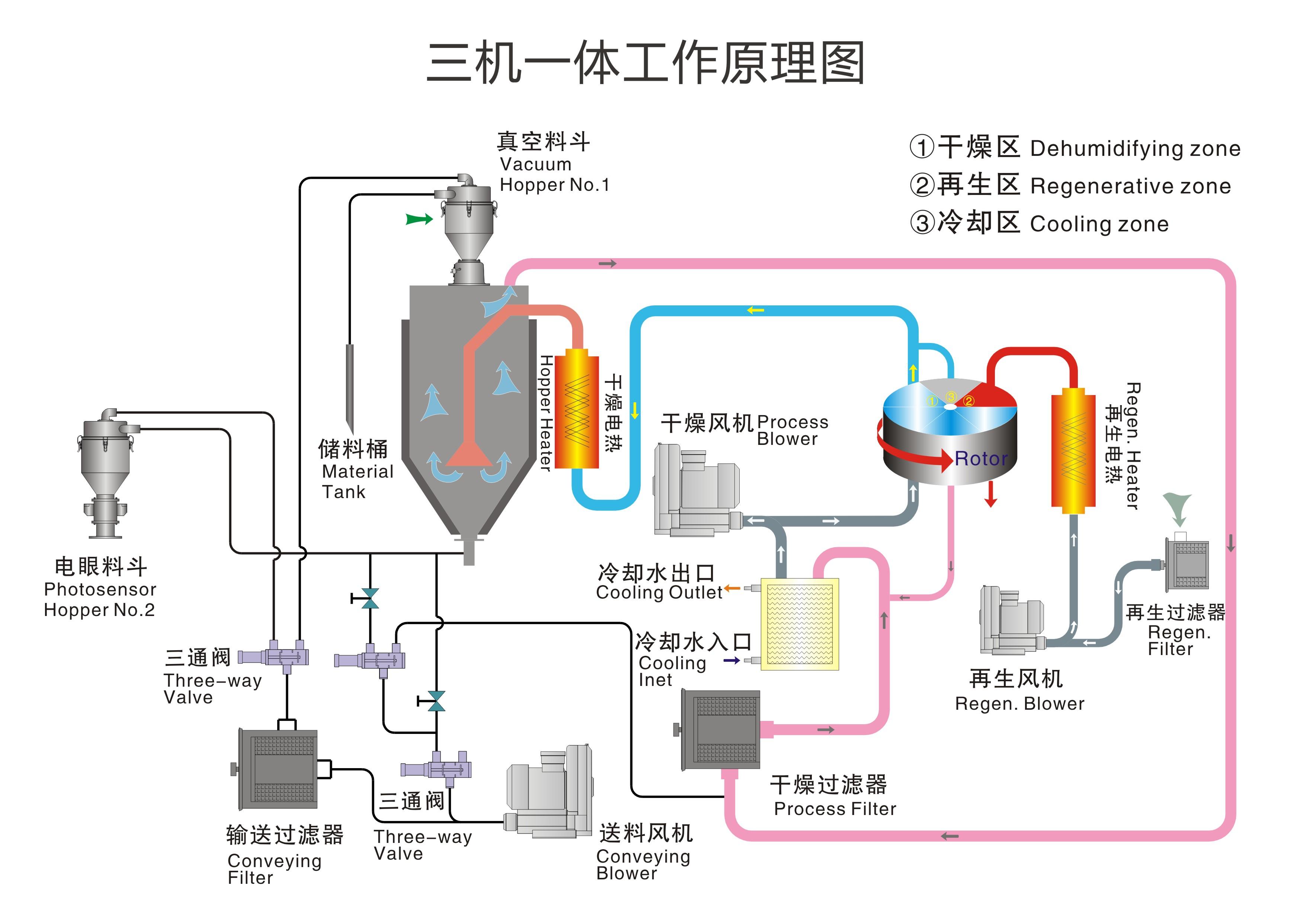 350搅拌机电路图接线图
